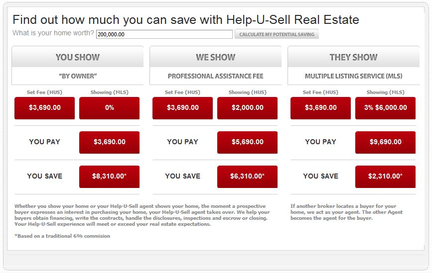 Help-U-Sell Real Estate Seller Savings Comparison Chart